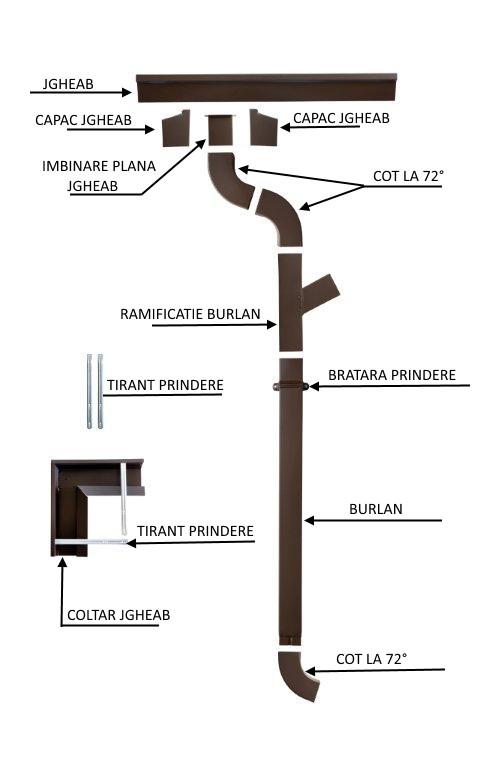 sistem-pluvial-rectangular-cu-explicatii